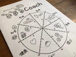 ひふみコーチングワークブック表紙